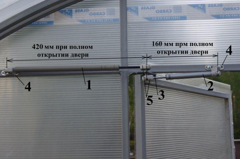 Автоматика регулирования температуры в теплице.  Цена договорная Купить в Новосибирске - BLIZKO.ru.